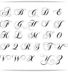 Se precisar de molde de letras, não deixe de conferir o inúmeros modelos e tamanhos clicando aqui. Moldes De Letras Para Mural Ver E Fazer