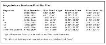 Print Size Chart Megapixel Www Bedowntowndaytona Com