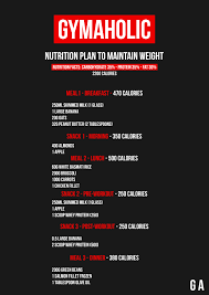 Diet Chart For Female For Weight Loss Womens Nutrition Plan To Get Toned And Lose Fat