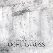 Ochu Laross Spring Chart Tracks On Beatport