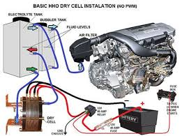 17 best images about hho dry cell generator this is a typical dry cell setup just the basics probably the best way to start if your new to hho what