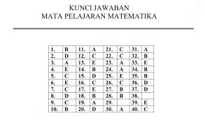 1 feb to 3 feb. Latihan Soal Un Unbk Matematika Program Paket C Pendidikan Kewarganegaraan Pendidikan Kewarganegaraan