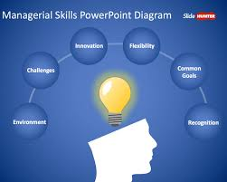 powerpoint templates for it free free managerial skills powerpoint template free powerpoint