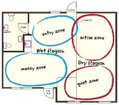 Nursery School Floor Plan Preschool Floor Plans Lovely Preschool