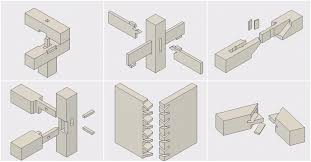 chinese wood joints. these mesmerizing gifs illustrate the art of traditional japanese wood joinery | archdaily chinese joints (