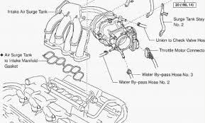 rx300 engine wiring rx300 diy wiring diagrams 99 lexus rx300 engine diagram 99 home wiring diagrams