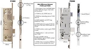 door lock hardware. Door Lock Hardware E