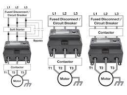 soft starter and three phase motor starter wiring diagram with soft starter wiring diagram pdf soft starter and three phase motor starter wiring diagram with contactor