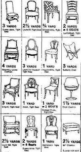 how much fabric to to reupholster chairs