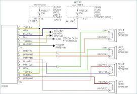 subaru seat wiring harness diagram data wiring diagram blog 1995 subaru outback stereo wiring diagram simple wiring diagrams 2013 subaru legacy wiring schematic 1995 subaru