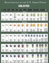navy awards points chart