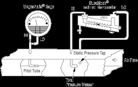 Pitot Pressure Conversion Chart Dwyer Instruments Primer On How Our Products Work Dwyer