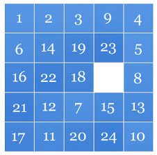 Block Solving A proof Guide Puzzle Fool Solvable Every To Sliding BrIr8TZq