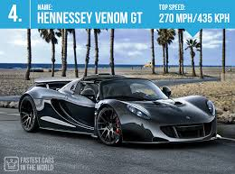 fastest and coolest cars in the world 2016.  And Astest Cars In The World Hennessey Venom GT Top Speed Alux Inside Fastest And Coolest Cars In The World 2016 1