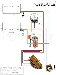 humbucking pickups strat wiring diagram 3 wiring diagram option