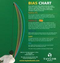 Taylor Ace Lawn Bowls Bias Chart Taylor Ace Bias Chart Thomas Taylor Bowls Bias Chart