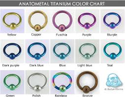 Titanium Captive Bead Ring