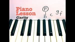 15 easy to play pop songs for piano
