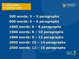 how many words in pages essay updated assignments often specify a research paper or essay length in terms of words rather than pages a paper of 750 1000 words or a paper of 1500 1750 words