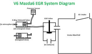 2006 mazda 3 wiring diagram astartup 2007 mazda 3 wiring diagram at 2006 Mazda 3 Wiring Diagram