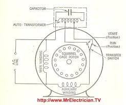 fractional horsepower electric motor diagrams mr electrician single phase capacitor start motor at Capacitor Wiring Diagram For Electric Motor