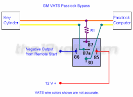 gm vats wiring diagram wiring diagram online gm vehicle anti theft system passkey relay wiring diagram passlock 2 bypass diagram gm vats wiring diagram