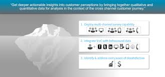 customer experience manager digital experience blog using net promoter score to help improve