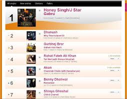 Bbc Punjabi Charts Gabru Feat J Star Is On Top Of Bbc Chart 5abi Songs