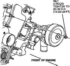 water pump on a 2001 ford taurus 2000 Ford Taurus Ohv Engine Diagram Cooling Fan Wiring