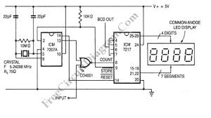 frequency counter block diagram the wiring diagram frequency meter circuit page 2 meter counter circuits next gr block