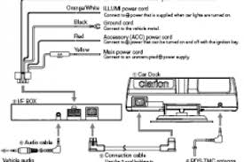 clarion dxz575usb wiring diagram kenwood cd player wiring \u2022 wiring amp research tech support at Amp Research Wiring Diagram