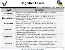 watson glaser critical thinking ability test advantages of  watson glaser critical thinking ability test jpg