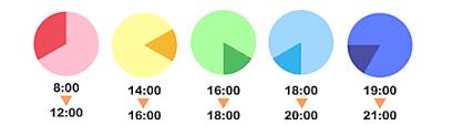 「ヤマト運輸 時間指定」の画像検索結果
