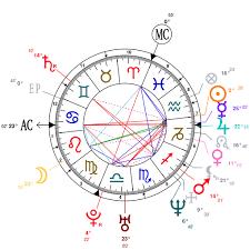 Astrology And Natal Chart Of Benjamin Biolay Born On 1973 01 20