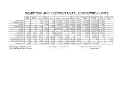 Precious Metal Weight Conversion Chart Index Of Wp Content Uploads 2011 03