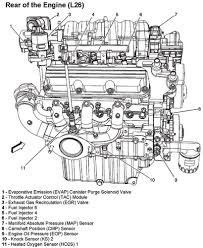 buick regal engine buick regal engine gm 3800 v6 engines servicing tips