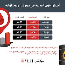 """معلومات مباشر - الاقتصاد العالمي على تويتر: """"أسعار #البنزين الجديدة في #مصر  قبل وبعد الزيادة… """""""
