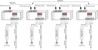 htbnudygvxxxxxaxxxxqxxfxxxk jpg dmx lighting wiring diagram dmx image wiring diagram 749 x 386
