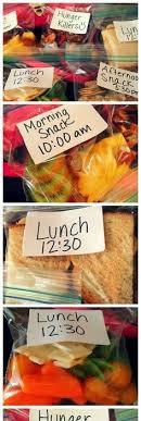 Plan Snack Cuisine Best 10 Best Use Of Snack Credits In Walt Disney