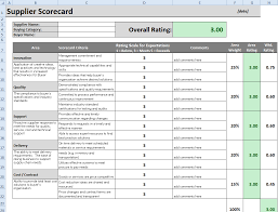Supplier Scorecard Example Flexible Supplier Scorecard Template Purchasing Power