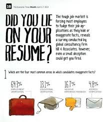 Lying On Resume Adorable Lying On A Resume How To Lie On Your Resume Caught Lying On Resume