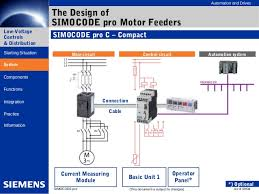 simocode pro v circuit diagram the wiring diagram simocode pro presentation for simodode dp customers share by voip wiring diagram