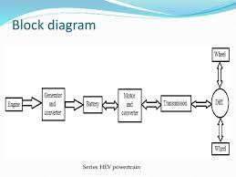 block diagram of electric car wiring diagram rules block diagram of electric car wiring diagram meta block diagram of electric vehicle block diagram of electric car