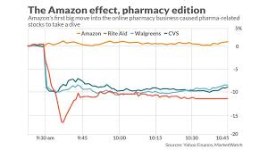 Presence Health Chart On Amazon Prime Day What Could Health Care Look Like