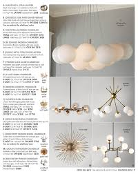 top 60 dandy white glass globe pendant light shades of global market page fixture contemporary lights
