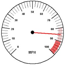 Excel_geek Ill Do That In Excel For 50 Dial Gauge
