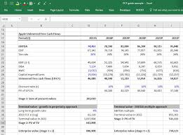 Discounted Cash Flow Chart Dcf Model Training 6 Steps To Building A Dcf Model In Excel