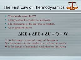 the first law of thermodynamics you already know this