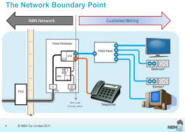 nbn home wiring diagram nbn wiring diagrams online nbn network cabling south east melbourne berwick