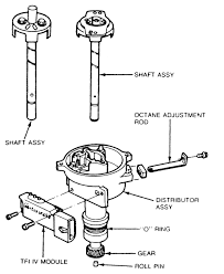 ford tfi ignition module wiring diagram engine diagram and 1990 5 0 Eec Wiring Diagram 1989 ford bronco tfi module wiring diagram as well 87 corvette spark plug wiring diagram together 1990 Ford 5.0
